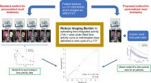 A Novel Time–Activity Information-Sharing Approach Using Nonlinear Mixed Models for Patient-Specific Dosimetry with Reduced Imaging Time Points: Application in SPECT/CT After <sup>177</sup>Lu-DOTATATE