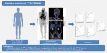 Radiation Dosimetry of <sup>99m</sup>Tc-PSMA I&amp;S: A Single-Center Prospective Study