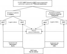 Diagnostic Contribution of Contrast-Enhanced CT as Compared with Unenhanced Low-Dose CT in PET/CT Staging and Treatment Response Assessment of <sup>18</sup>F-FDG–Avid Lymphomas: A Prospective Study