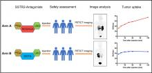 A Prospective, Randomized, Double-Blind Study to Evaluate the Safety, Biodistribution, and Dosimetry of <sup>68</sup>Ga-NODAGA-LM3 and <sup>68</sup>Ga-DOTA-LM3 in Patients with Well-Differentiated Neuroendocrine Tumors