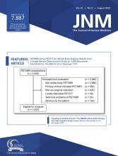 Journal of Nuclear Medicine: 61 (8)